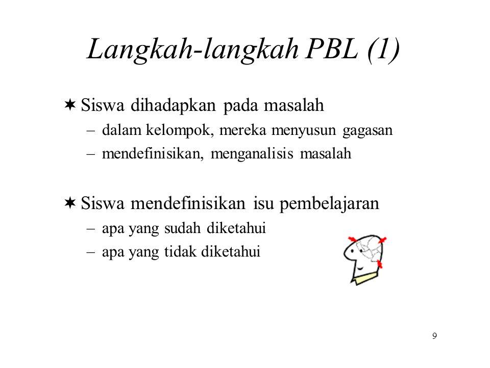Langkah-langkah PBL (1)