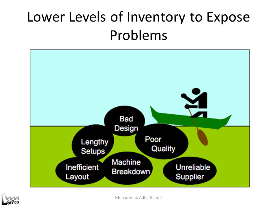 Lower Levels of Inventory to Expose Problems