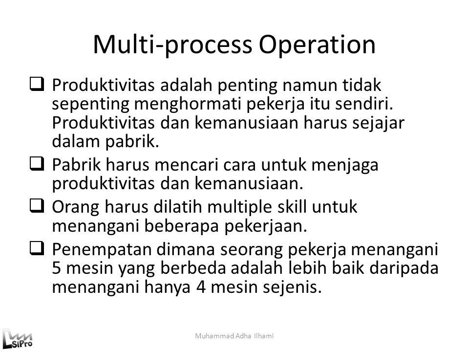 Multi-process Operation