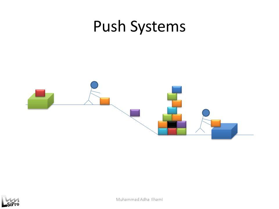 Push Systems Muhammad Adha Ilhami