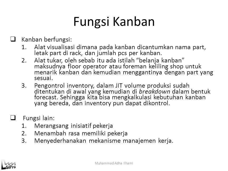 Fungsi Kanban Kanban berfungsi: