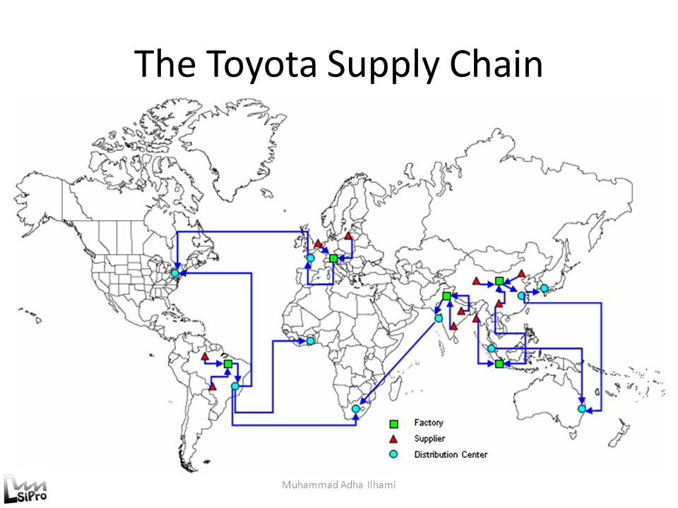 The Toyota Supply Chain