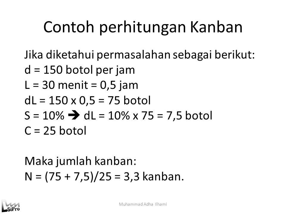 Contoh perhitungan Kanban