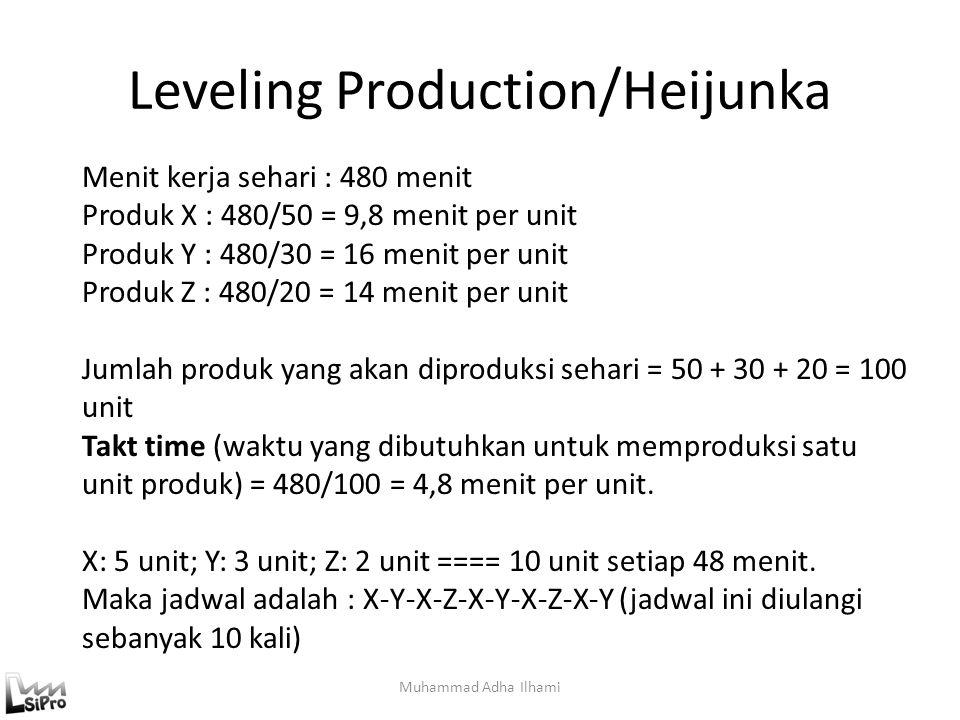 Leveling Production/Heijunka