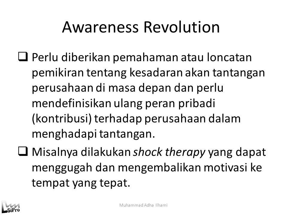 Awareness Revolution