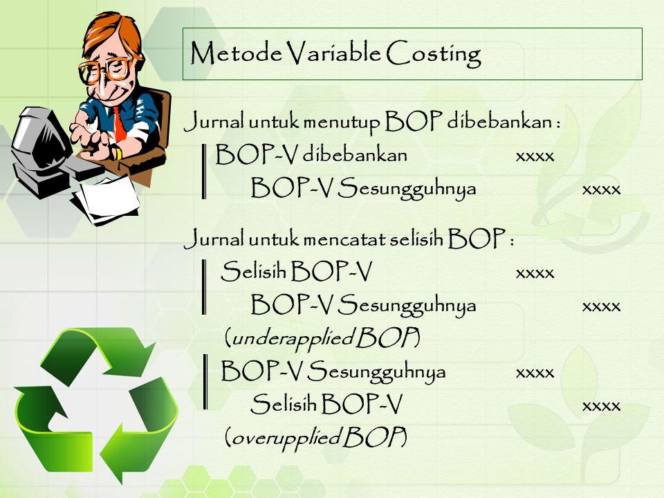 Metode Variable Costing
