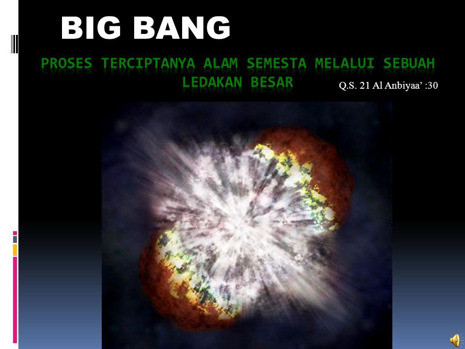 Proses terciptanya alam semesta melalui sebuah ledakan besar