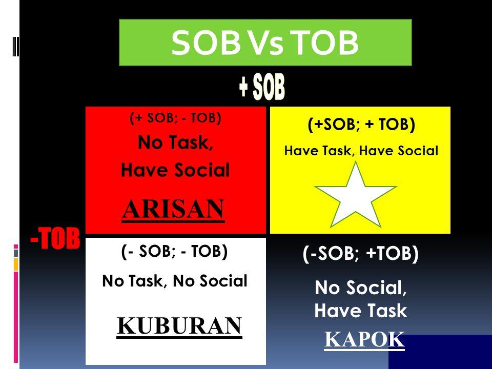 SOB Vs TOB ARISAN -TOB KUBURAN KAPOK No Task, Have Social (-SOB; +TOB)