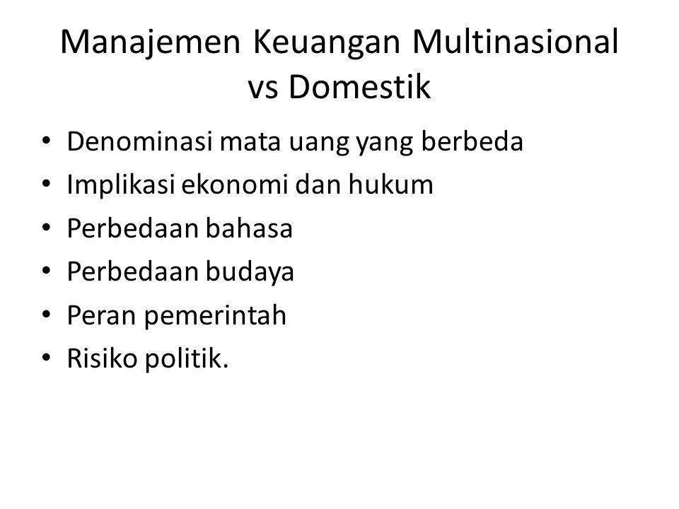 Manajemen Keuangan Multinasional vs Domestik