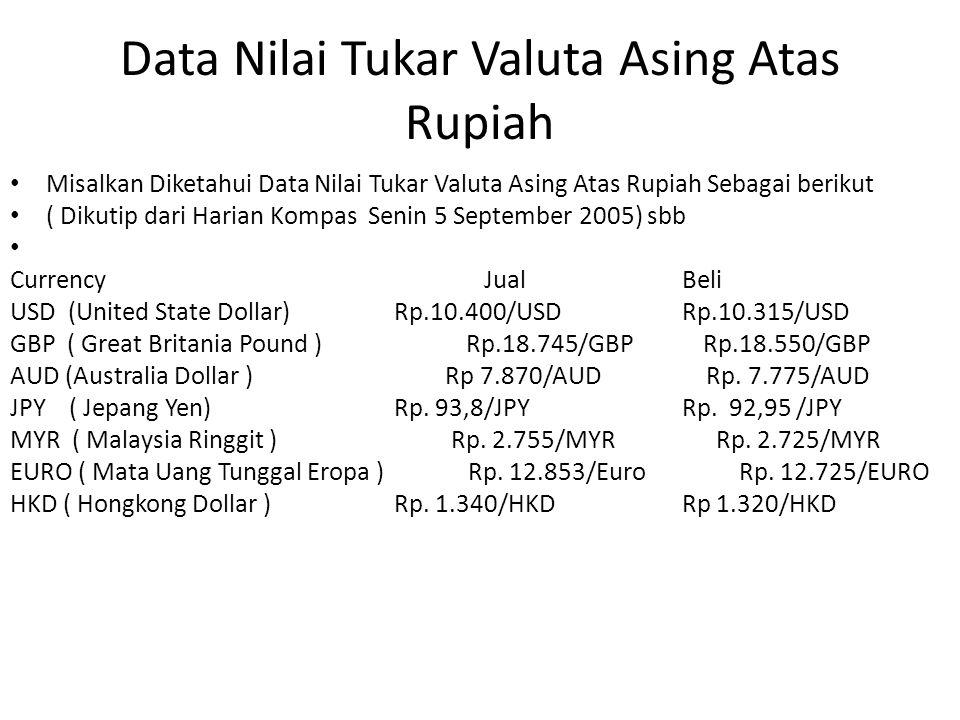 Data Nilai Tukar Valuta Asing Atas Rupiah