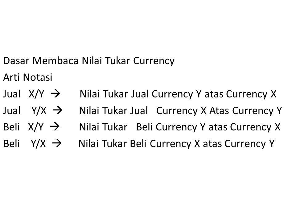 Dasar Membaca Nilai Tukar Currency