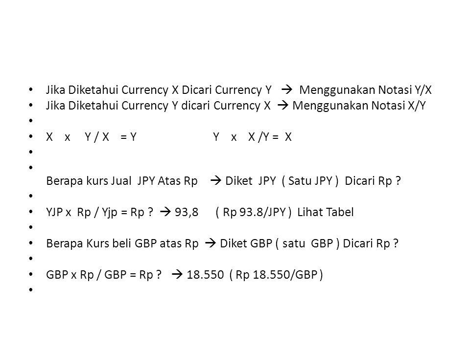 Jika Diketahui Currency X Dicari Currency Y  Menggunakan Notasi Y/X