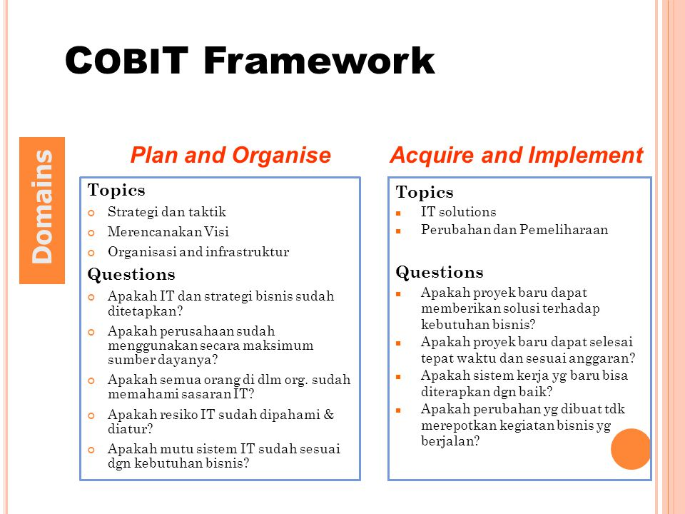 COBIT Framework Domains Plan and Organise Acquire and Implement Topics