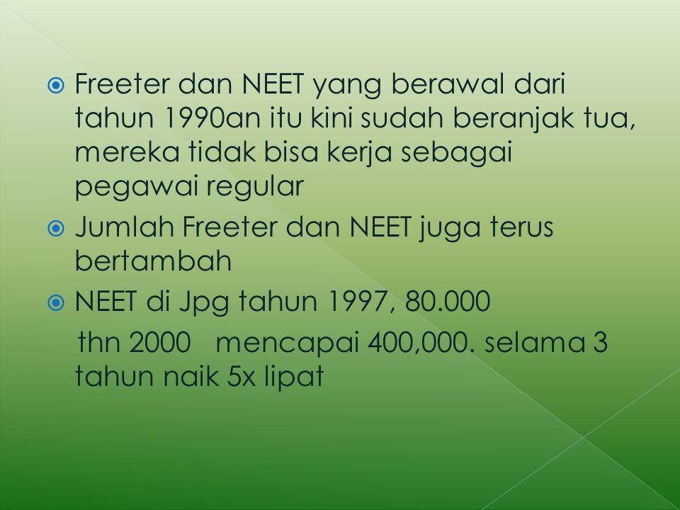Freeter dan NEET yang berawal dari tahun 1990an itu kini sudah beranjak tua, mereka tidak bisa kerja sebagai pegawai regular