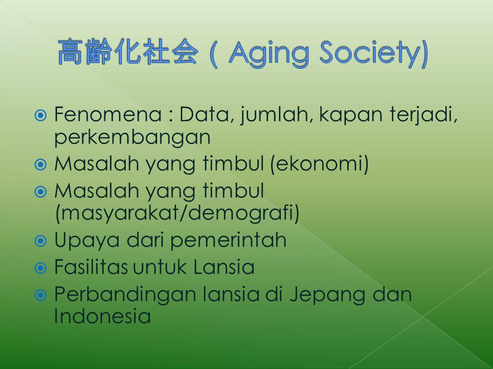 高齢化社会(Aging Society) Fenomena : Data, jumlah, kapan terjadi, perkembangan. Masalah yang timbul (ekonomi)