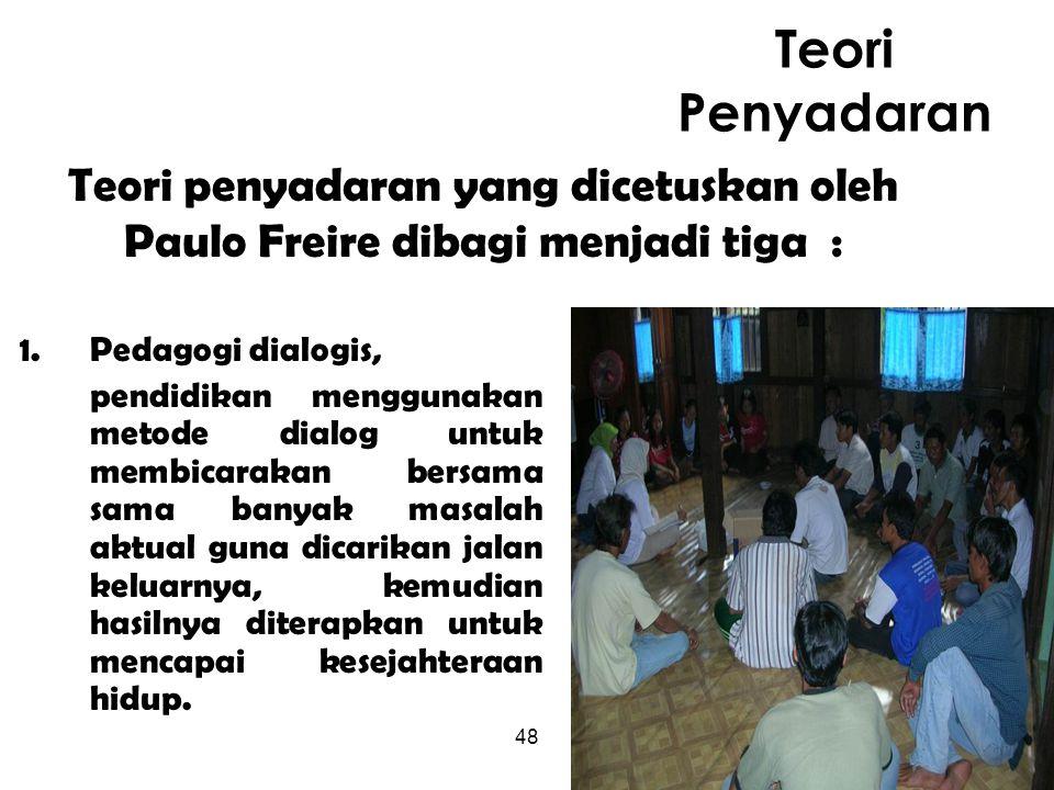 Teori Penyadaran Teori penyadaran yang dicetuskan oleh Paulo Freire dibagi menjadi tiga : Pedagogi dialogis,