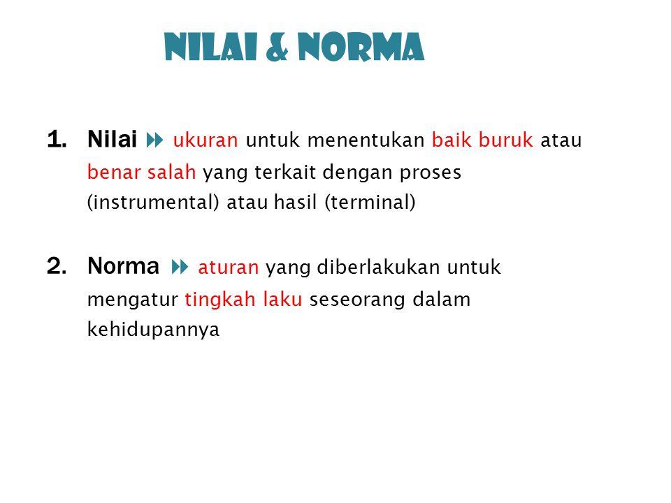Nilai & Norma Nilai  ukuran untuk menentukan baik buruk atau benar salah yang terkait dengan proses (instrumental) atau hasil (terminal)