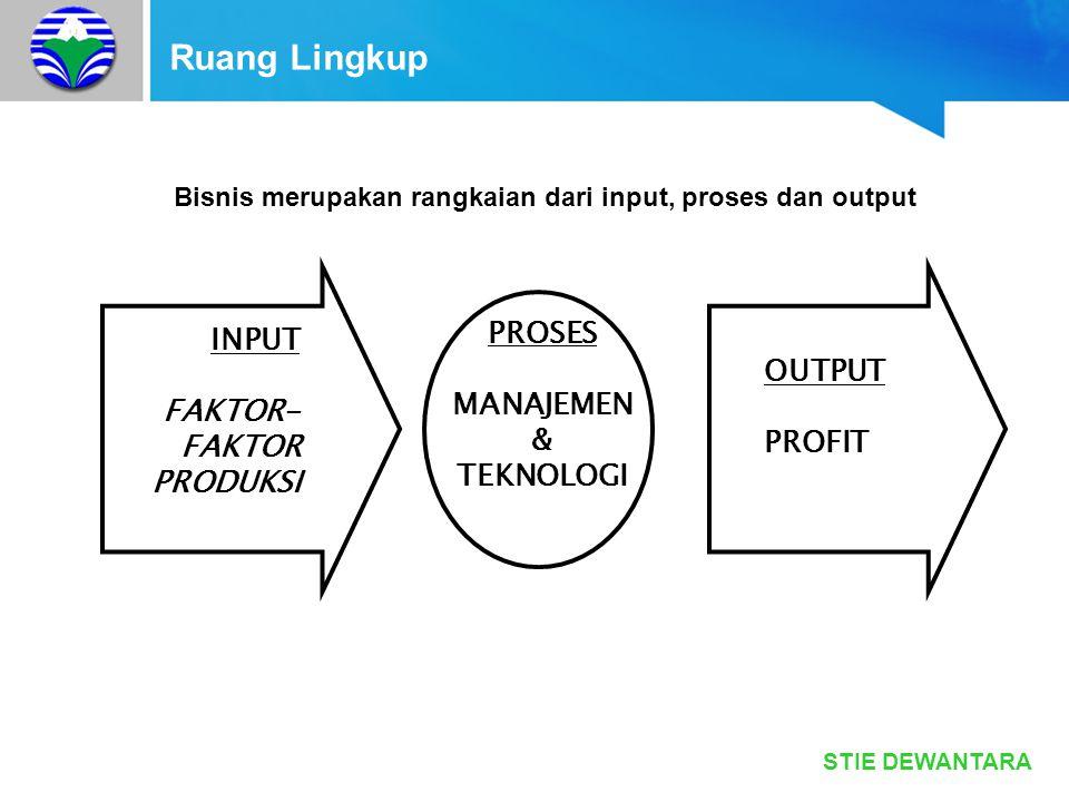 Bisnis merupakan rangkaian dari input, proses dan output