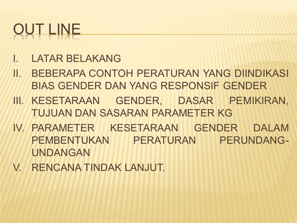 OUT LINE I. LATAR BELAKANG