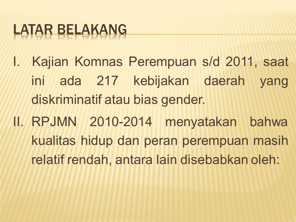 LATAR BELAKANG I. Kajian Komnas Perempuan s/d 2011, saat ini ada 217 kebijakan daerah yang diskriminatif atau bias gender.