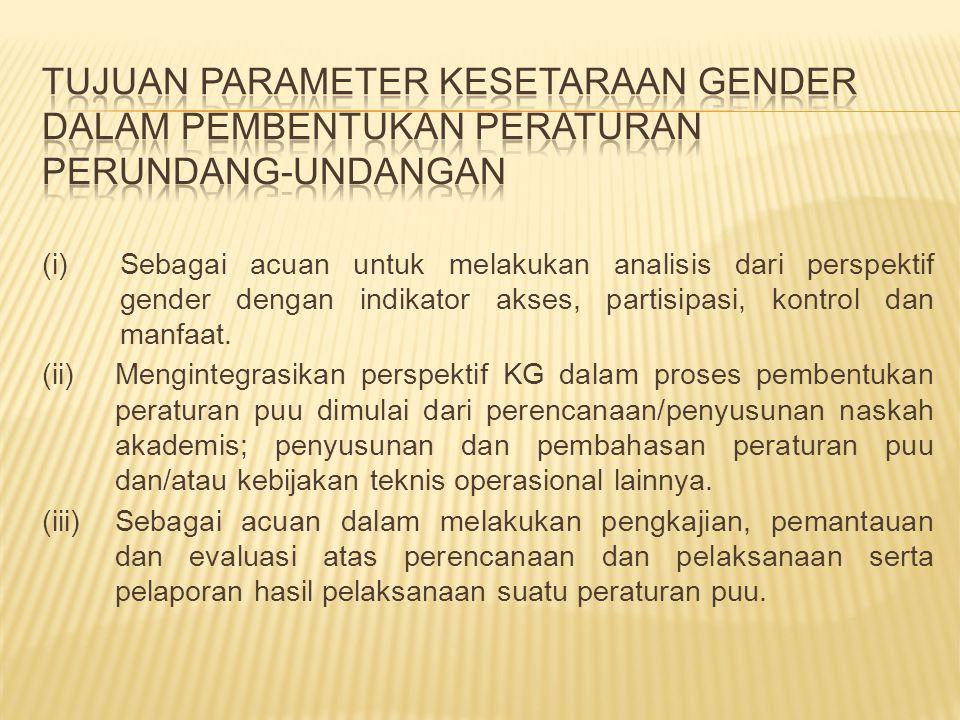 Tujuan Parameter Kesetaraan Gender dalam Pembentukan Peraturan Perundang-undangan