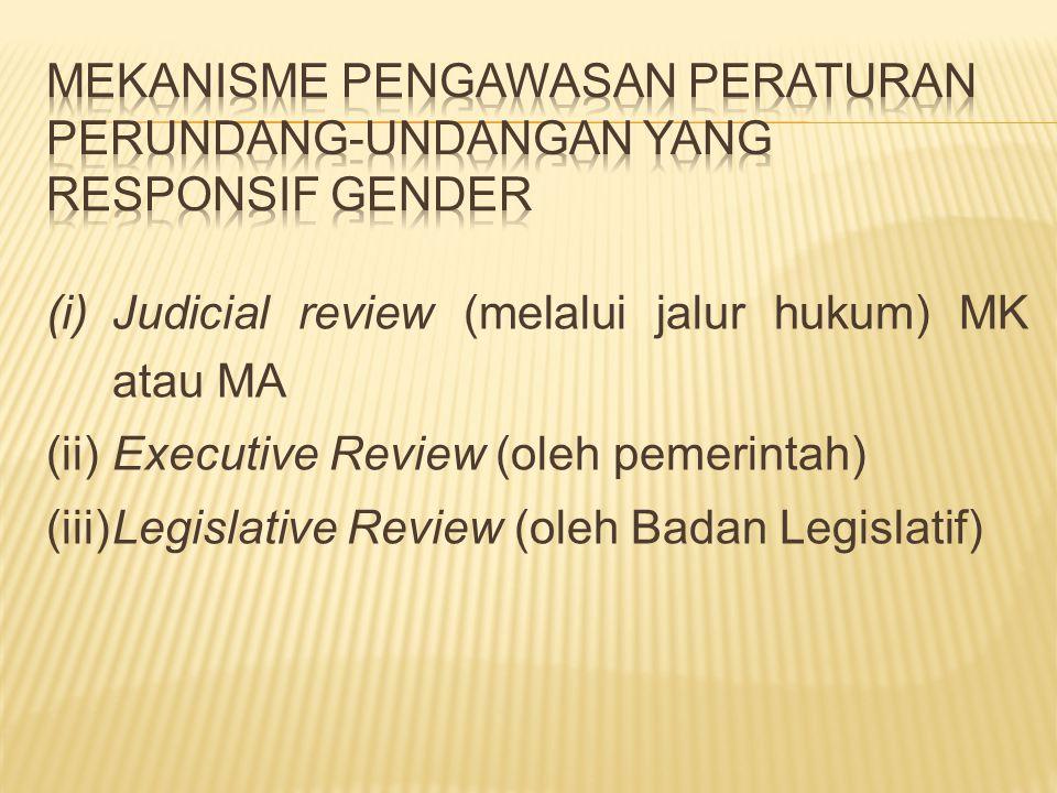 Mekanisme Pengawasan Peraturan Perundang-undangan yang Responsif Gender