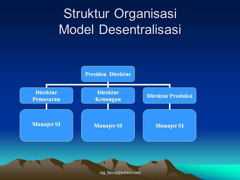Struktur Organisasi Model Desentralisasi