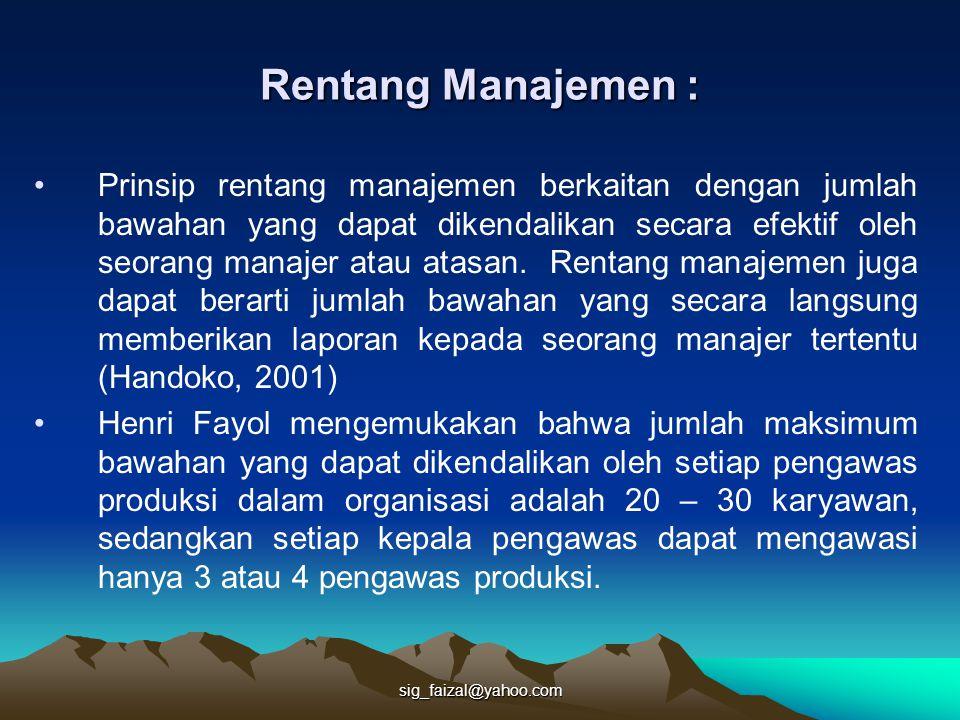 Rentang Manajemen :
