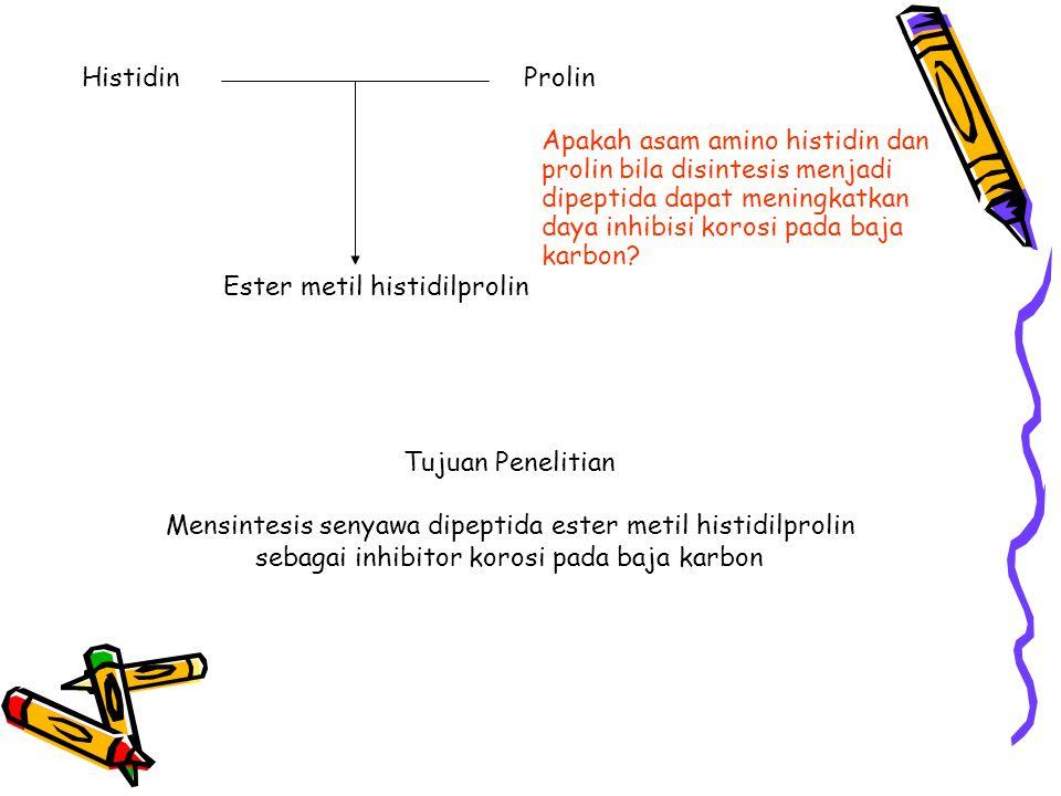 Histidin Prolin. Apakah asam amino histidin dan prolin bila disintesis menjadi dipeptida dapat meningkatkan daya inhibisi korosi pada baja karbon