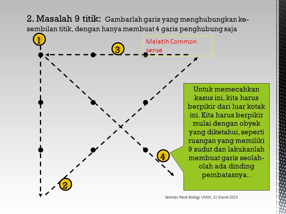 2. Masalah 9 titik: Gambarlah garis yang menghubungkan ke- sembilan titik, dengan hanya membuat 4 garis penghubung saja