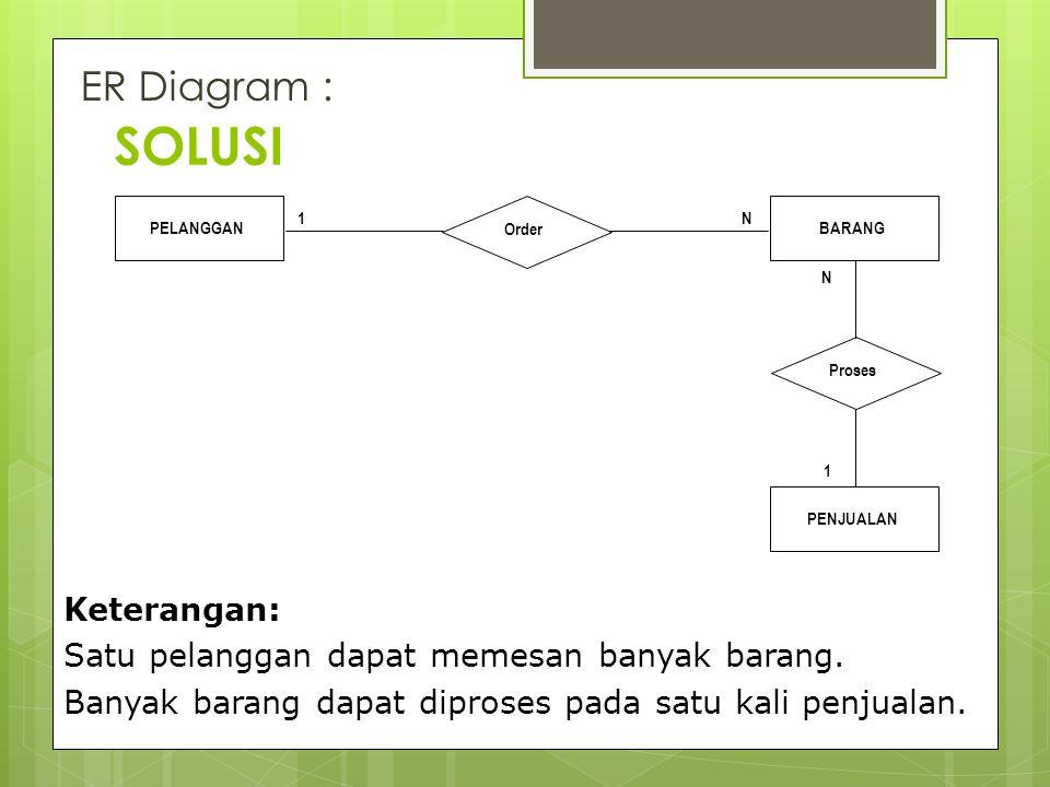 SOLUSI ER Diagram : Keterangan: