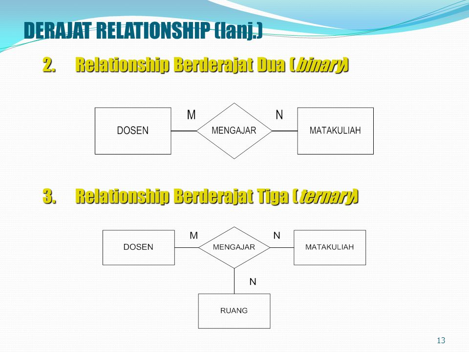 DERAJAT RELATIONSHIP (lanj.)