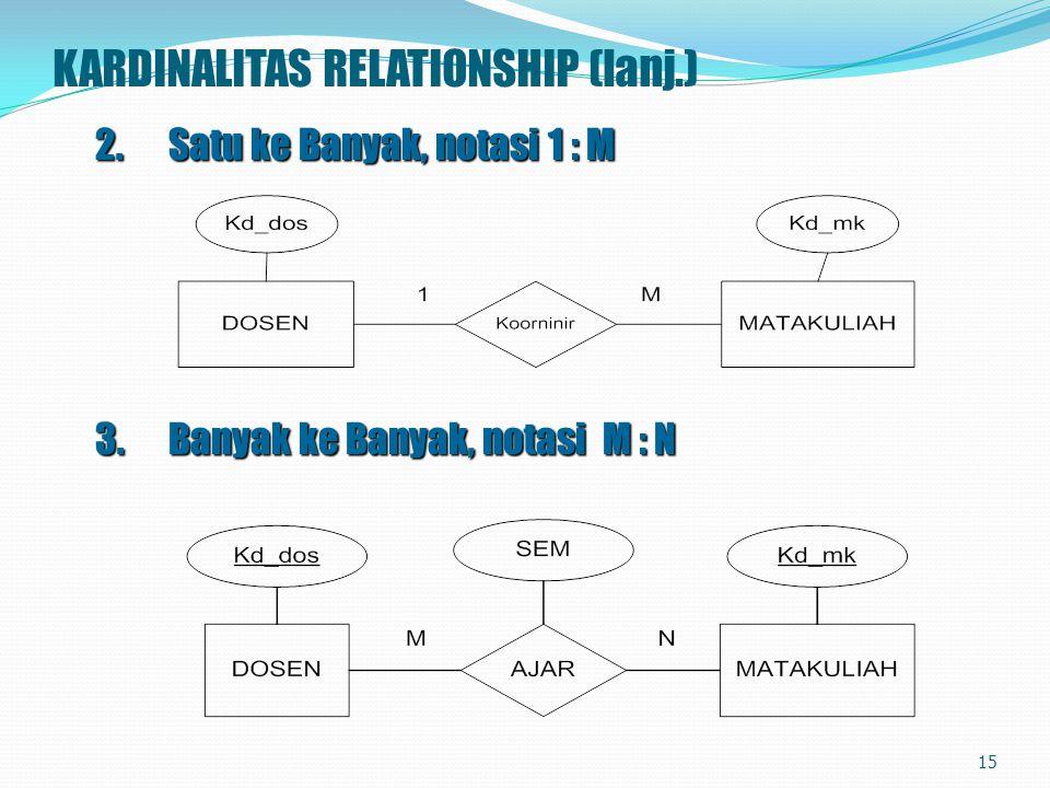KARDINALITAS RELATIONSHIP (lanj.)