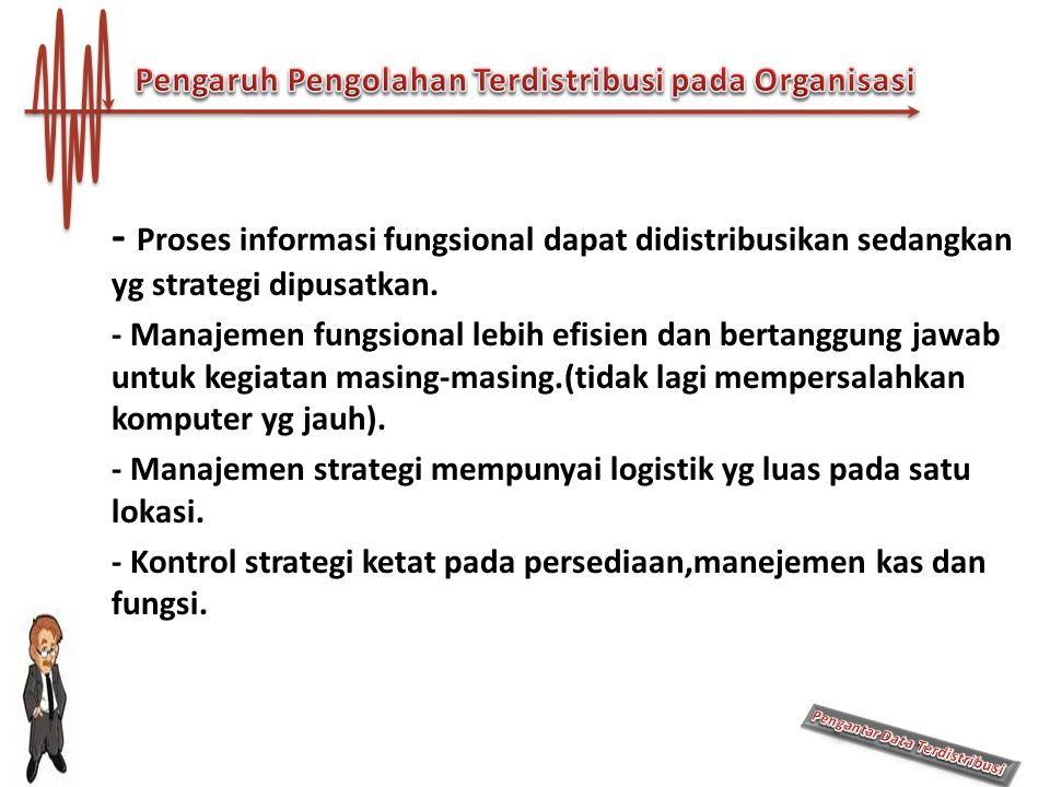 Pengaruh Pengolahan Terdistribusi pada Organisasi
