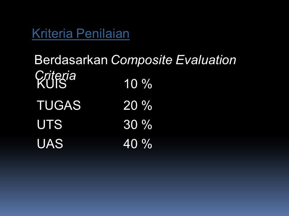 Kriteria Penilaian Berdasarkan Composite Evaluation Criteria.