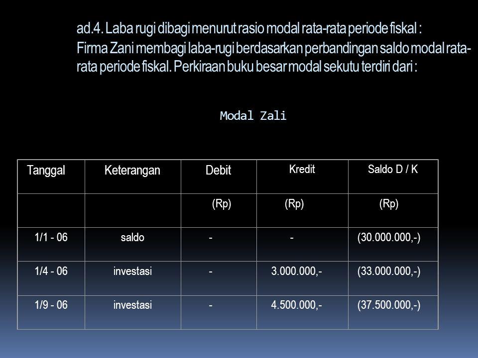 ad.4. Laba rugi dibagi menurut rasio modal rata-rata periode fiskal : Firma Zani membagi laba-rugi berdasarkan perbandingan saldo modal rata-rata periode fiskal. Perkiraan buku besar modal sekutu terdiri dari : Modal Zali