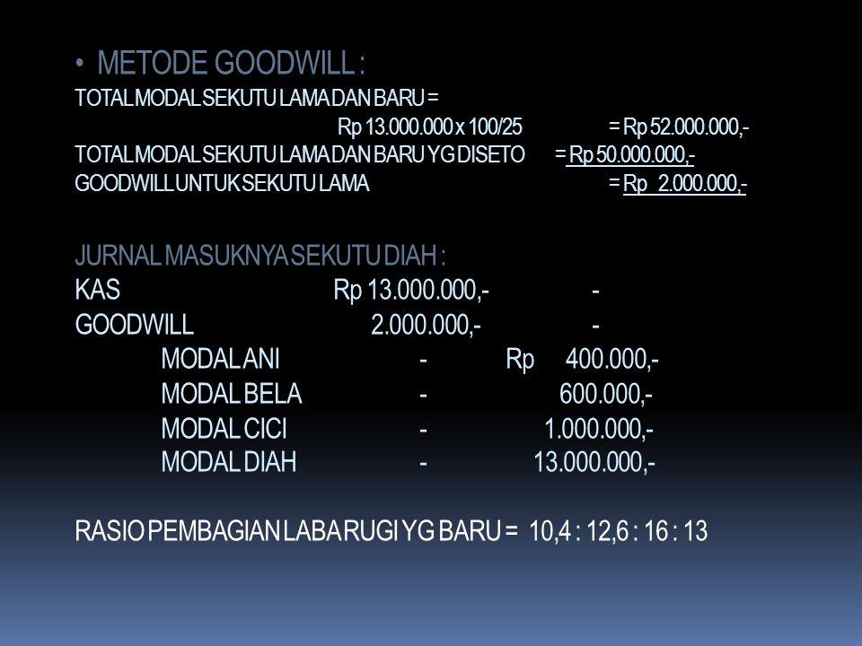 METODE GOODWILL : TOTAL MODAL SEKUTU LAMA DAN BARU =. Rp 13. 000