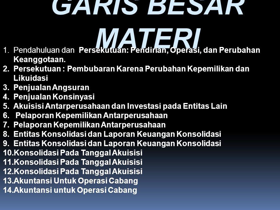 GARIS BESAR MATERI Pendahuluan dan Persekutuan: Pendirian, Operasi, dan Perubahan Keanggotaan.