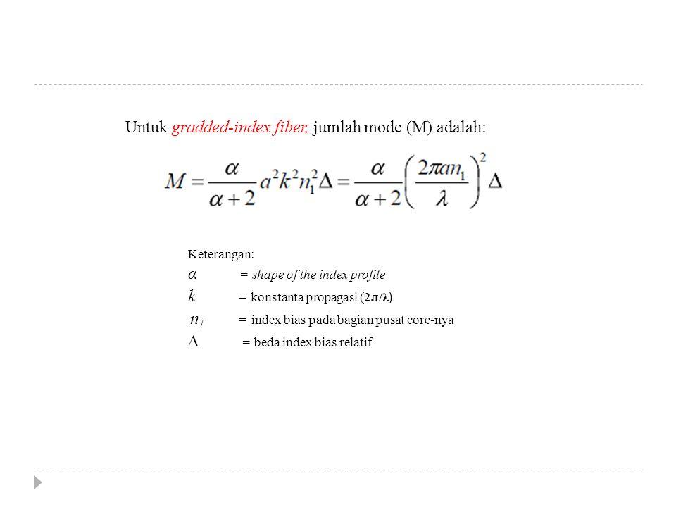Untuk gradded-index fiber, jumlah mode (M) adalah: