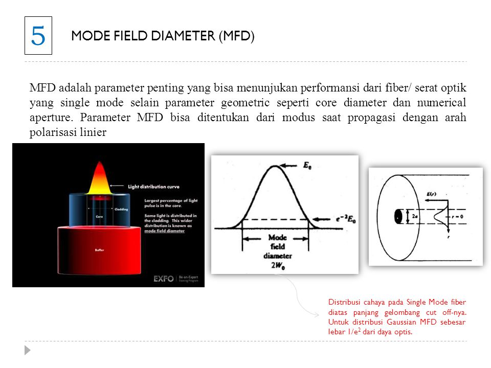 5 MODE FIELD DIAMETER (MFD)