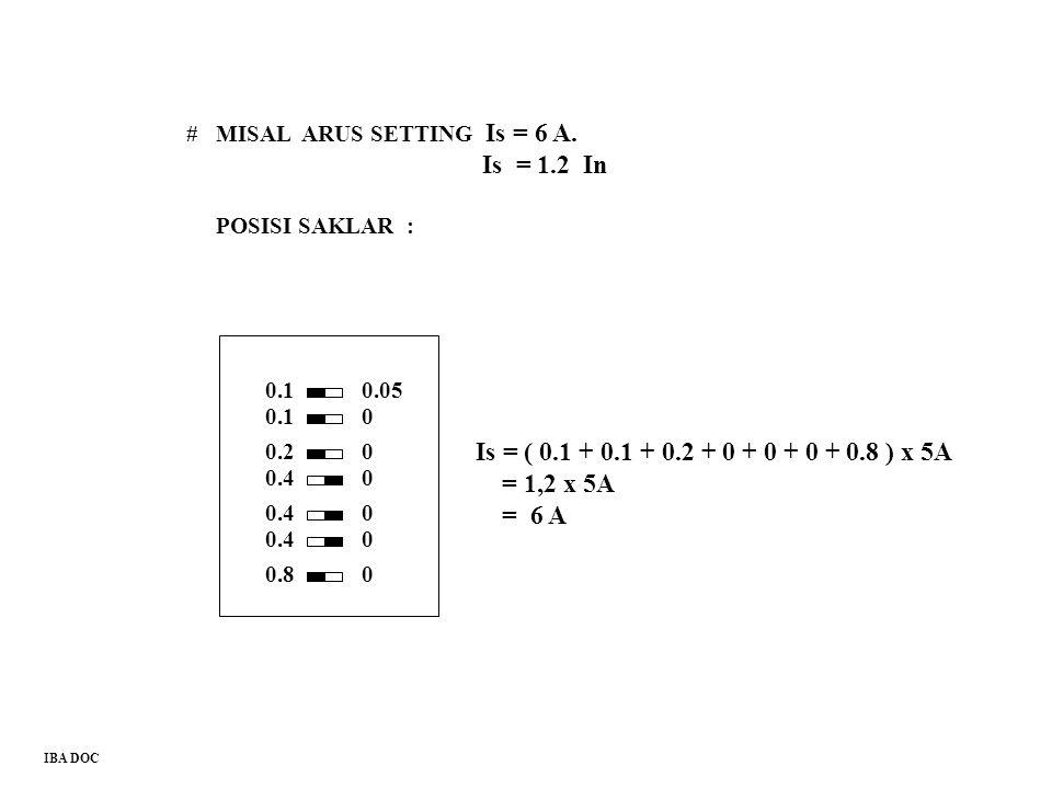 Is = 1.2 In Is = ( 0.1 + 0.1 + 0.2 + 0 + 0 + 0 + 0.8 ) x 5A = 1,2 x 5A