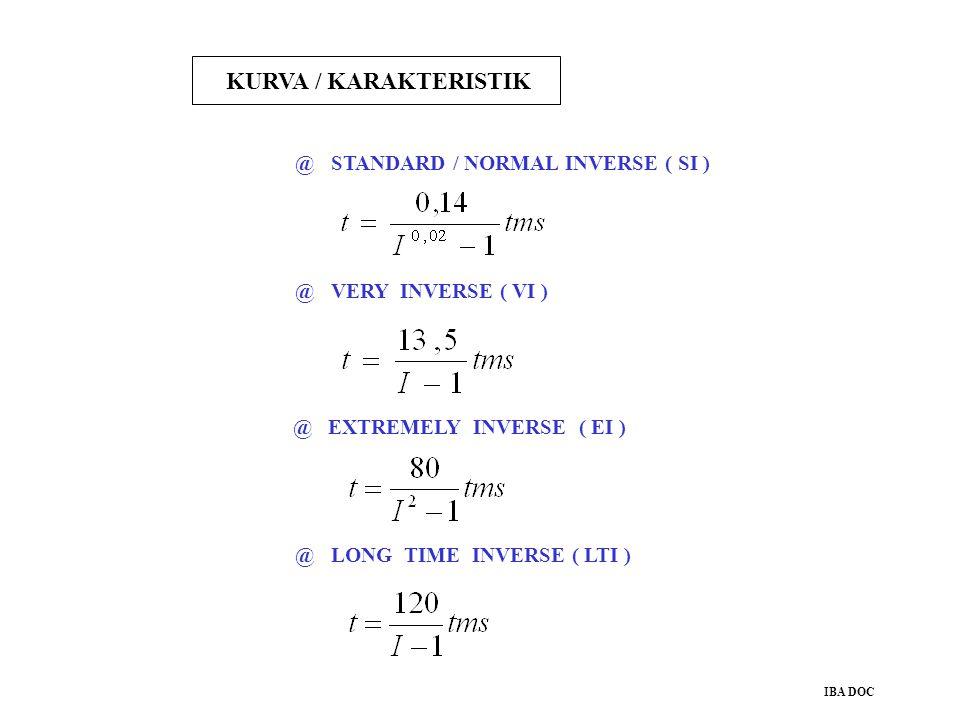 KURVA / KARAKTERISTIK @ STANDARD / NORMAL INVERSE ( SI )
