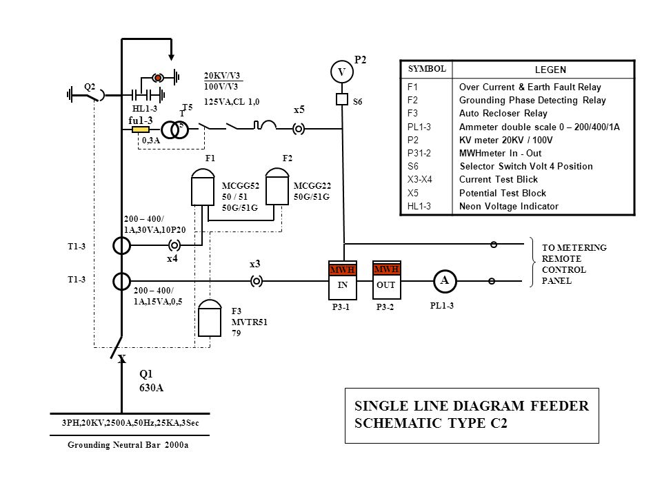 x SINGLE LINE DIAGRAM FEEDER SCHEMATIC TYPE C2 A P2 V x5 fu1-3 x4 x3