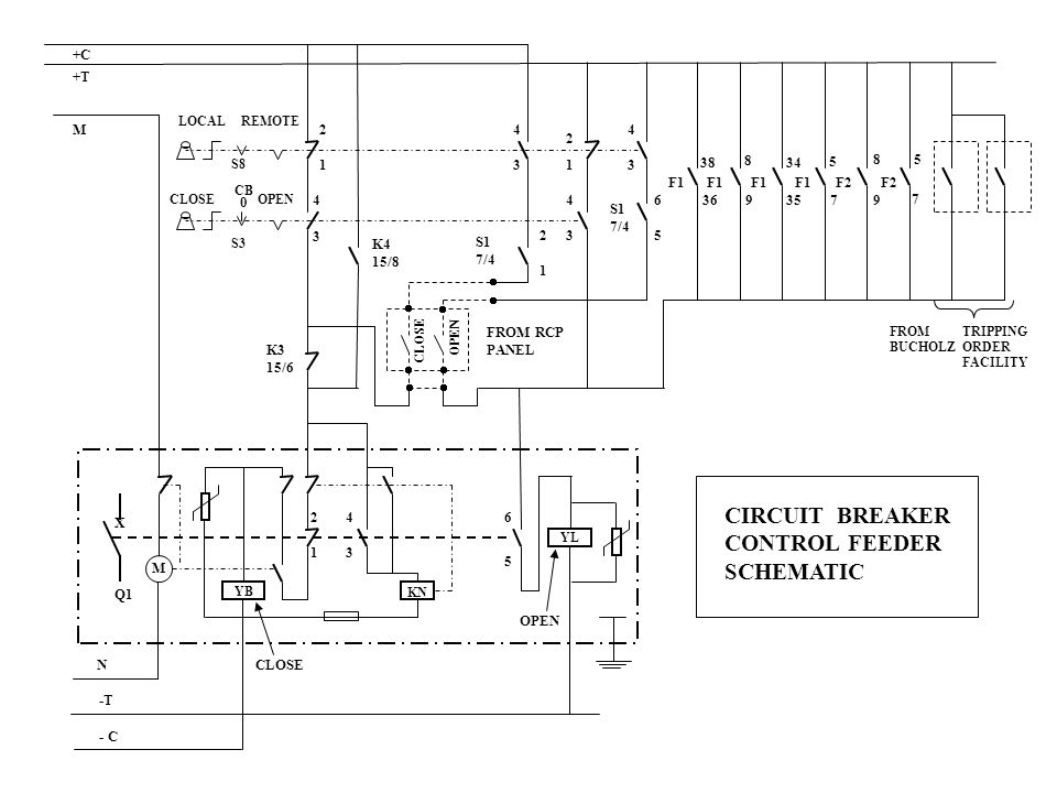 CIRCUIT BREAKER CONTROL FEEDER SCHEMATIC +C +T M 2 4 4 2 1 3 1 3 38 8
