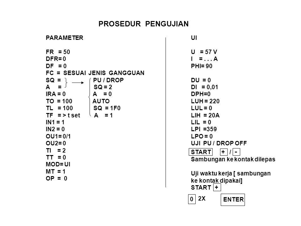 PROSEDUR PENGUJIAN PARAMETER FR = 50 DFR= 0 DF = 0