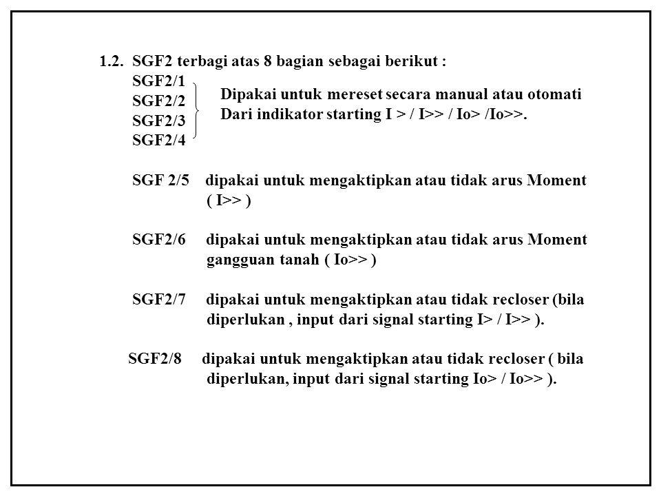 1.2. SGF2 terbagi atas 8 bagian sebagai berikut :