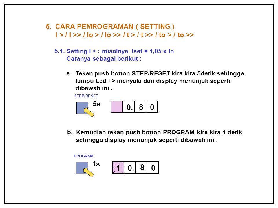 0. 8 1 0. 8 5. CARA PEMROGRAMAN ( SETTING )