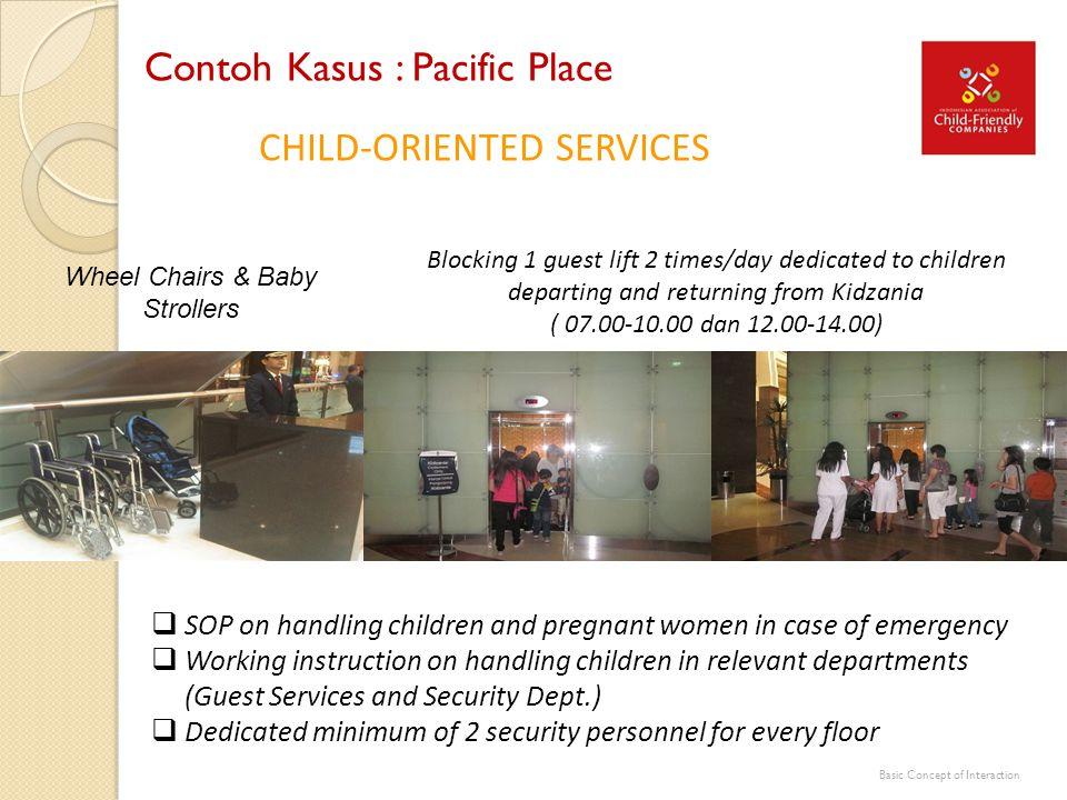 Contoh Kasus : Pacific Place