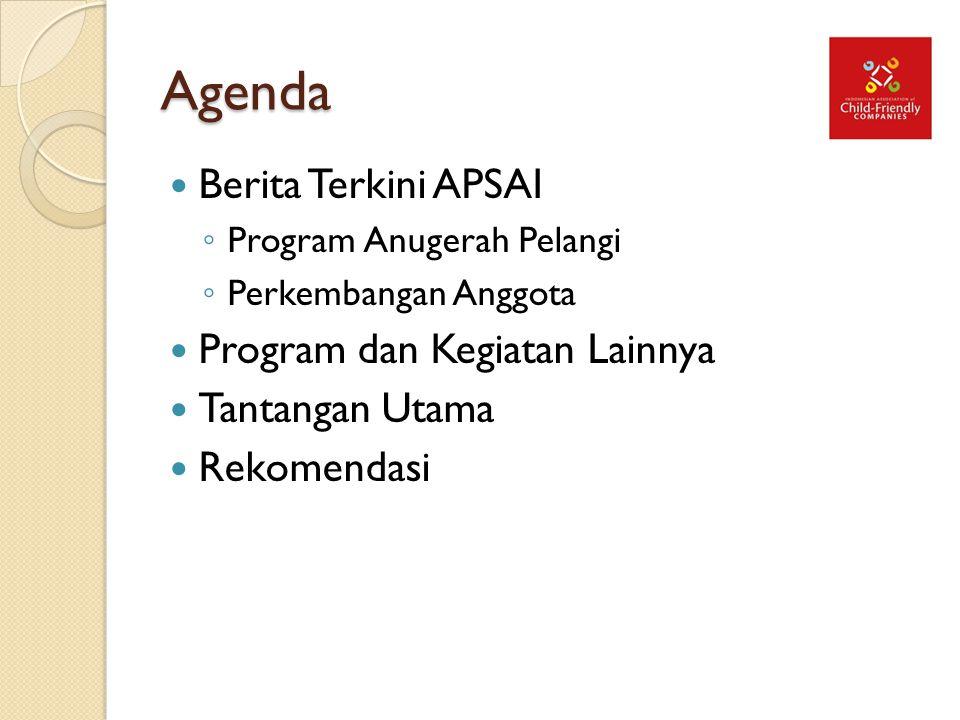 Agenda Berita Terkini APSAI Program dan Kegiatan Lainnya