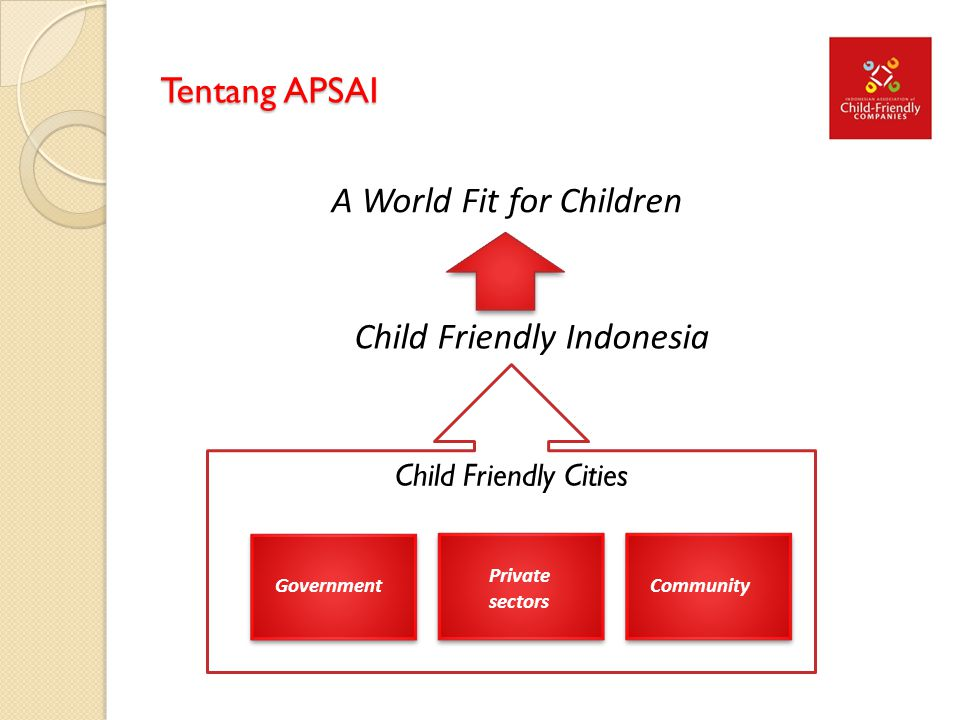 Child Friendly Indonesia